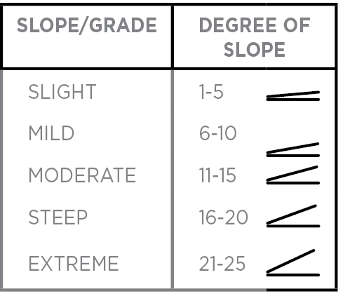 slope_table.png