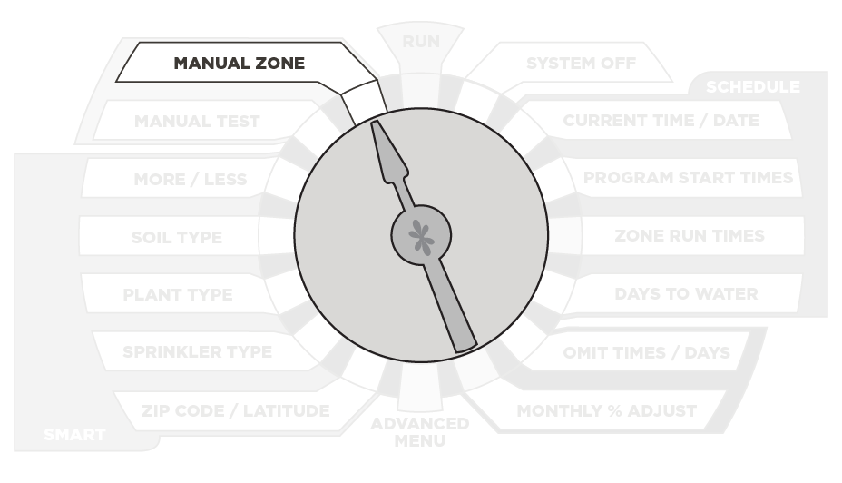 SL-manual-zone.png